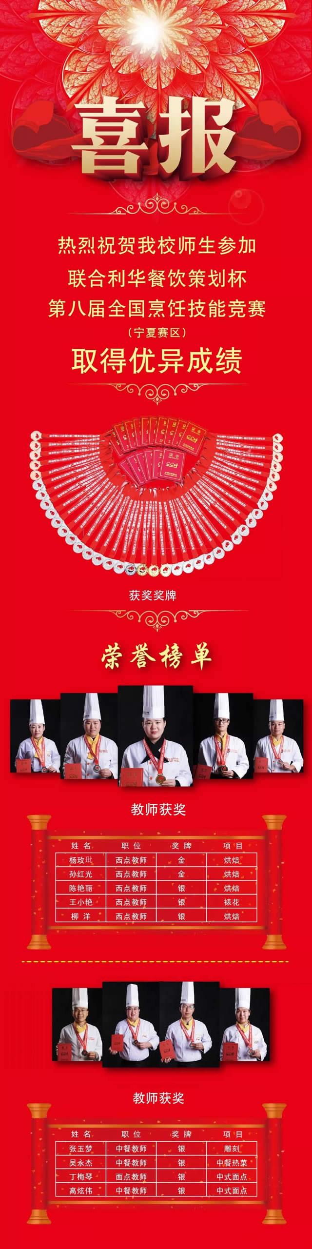 荣耀之旅|宁夏新东方师生参加第八届全国烹饪技能竞赛获奖名单新鲜出炉