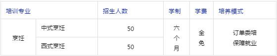 """宁夏新东方技工学校2020年""""两后生""""招生计划"""